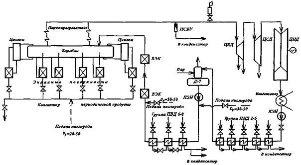 Подогреватель высокого давления ПВД-К-300-17-3,5-5 Рязань Пластинчатый разборный теплообменник SWEP GX-145S Дербент