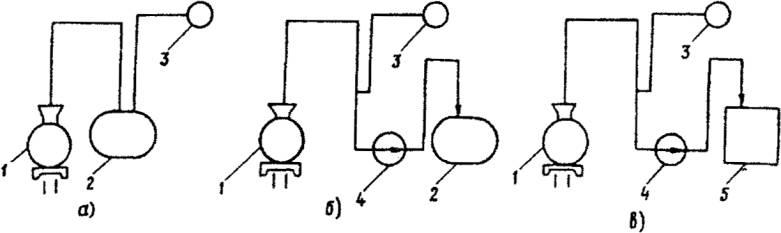 Производитель напорных цистерн бнх 32 для соляной кислоты