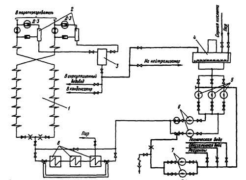 Подогреватель высокого давления ПВД-К-400-20-4,5-6 Рязань Кожухотрубный испаритель Alfa Laval DM2-276-2 Назрань