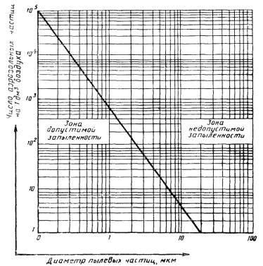 Каолин обогащённый, марка КРт, ГОСТ 19608- 84 с изм.1