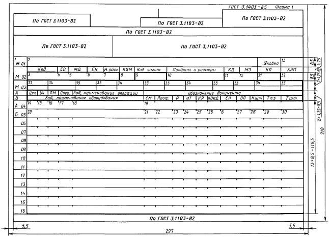 черно-белой печати маршрутная карта технологического процесса человека