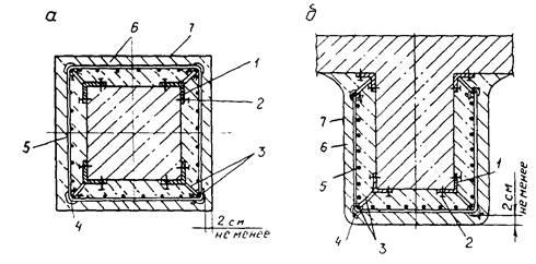 Послойное нанесение бетонной смеси на поверхность строительной конструкции бетон купить в пермь