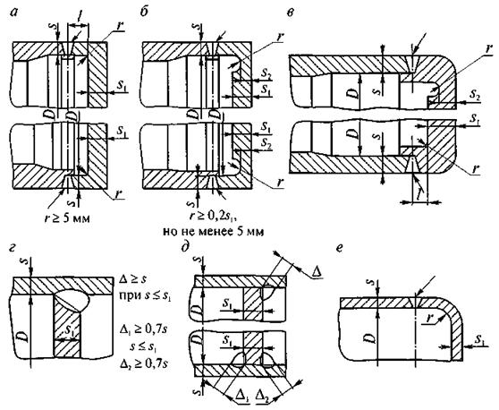 Пластины теплообменника Sondex S130 Самара
