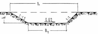 Приказ 126 Нормы отвода земельных участков, необходимых для формирования полосы отвода железных дорог, а также нормы расчета охранных зон железных дорог