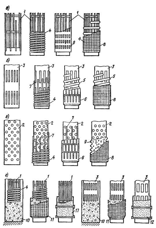 Основные схемы конструкций