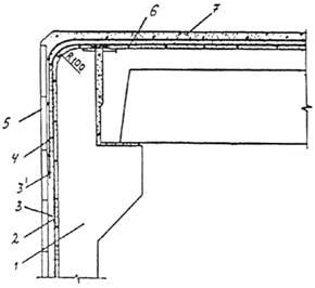 Гэсн разуклонка керамзитобетоном цена куба бетона в москве