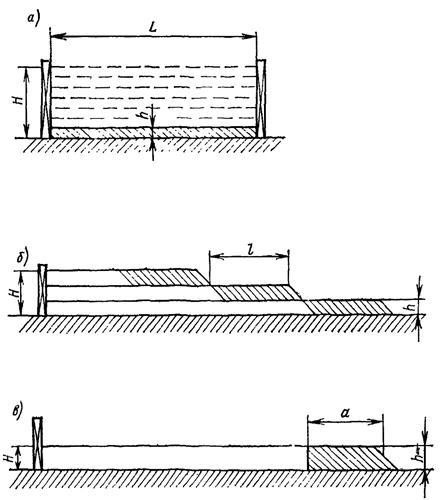 Укладка слоя бетонной смеси допускается формы для литья плитки из бетона купить в