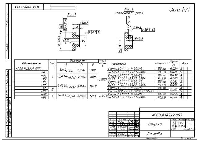 понятия материалов и оборудования в ескд СПбГУП