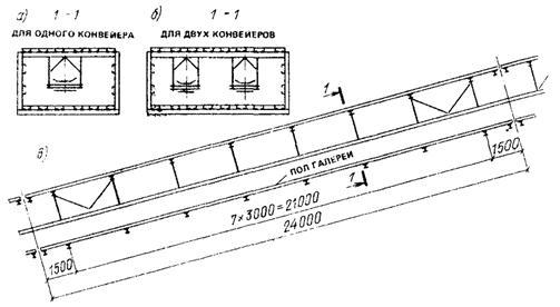 Галереи конвейеров тягач транспортер