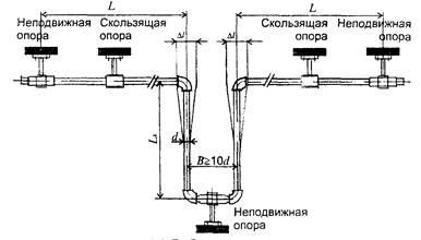 Как правильно посчитать длину трубопровода для ТЕРм12